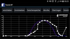 Giesemann Pulzar HO LED-Aquarium Beleuchtung